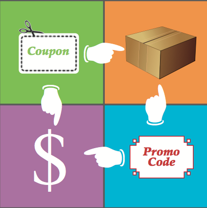 Coupon Box Best Practices for Ecommerce Fulfillment